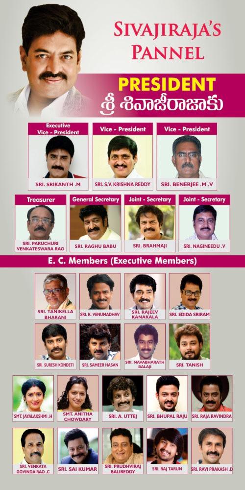 'మా' ఎన్నికలు: శివాజీ రాజా ప్యానల్